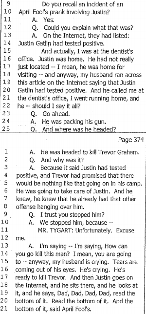 Justin Gatlin's mom testifies about her husband wanting to kill Trevor Graham