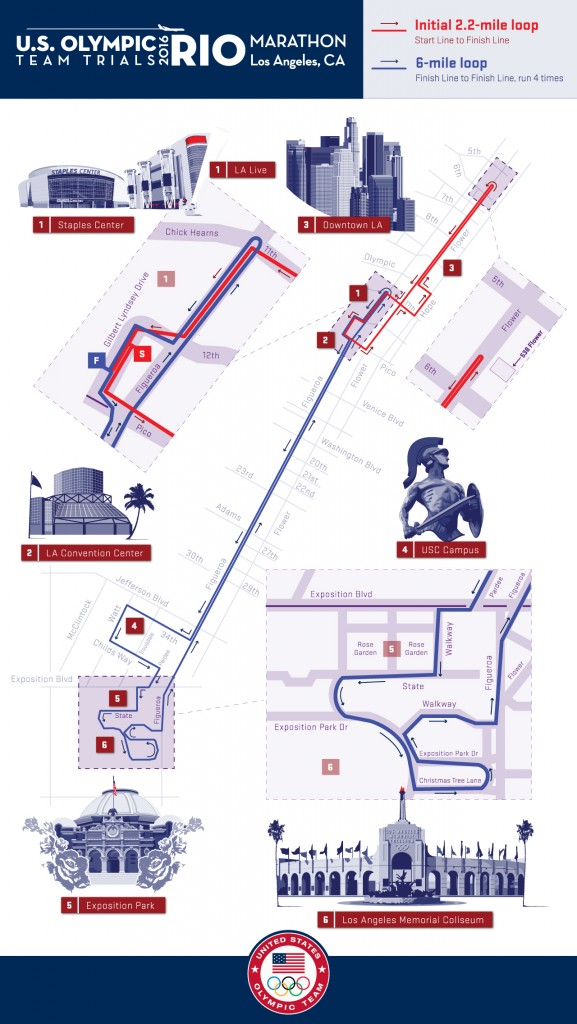 olympic-trials-course-map-v2c