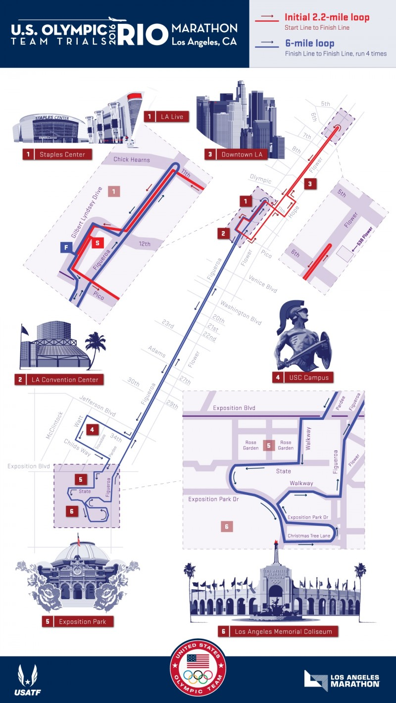 olympic-trial-course-map-v2e