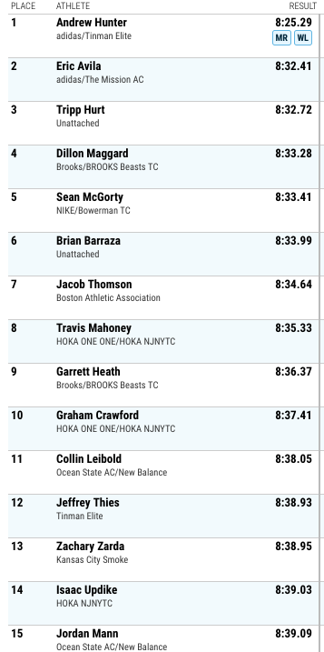 Drew Hunter Wins USATF Title #1 in Epic Fashion - From