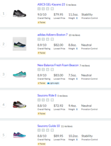 Running Shoes Under $100