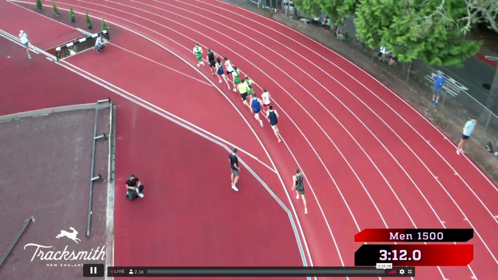 200m to go Kessler last in the lead pack